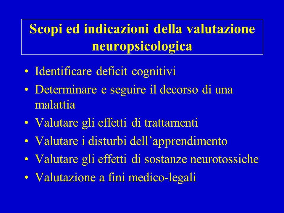 Scopi ed indicazioni della valutazione neuropsicologica Identificare deficit cognitivi Determinare e seguire il decorso di una malattia Valutare gli e