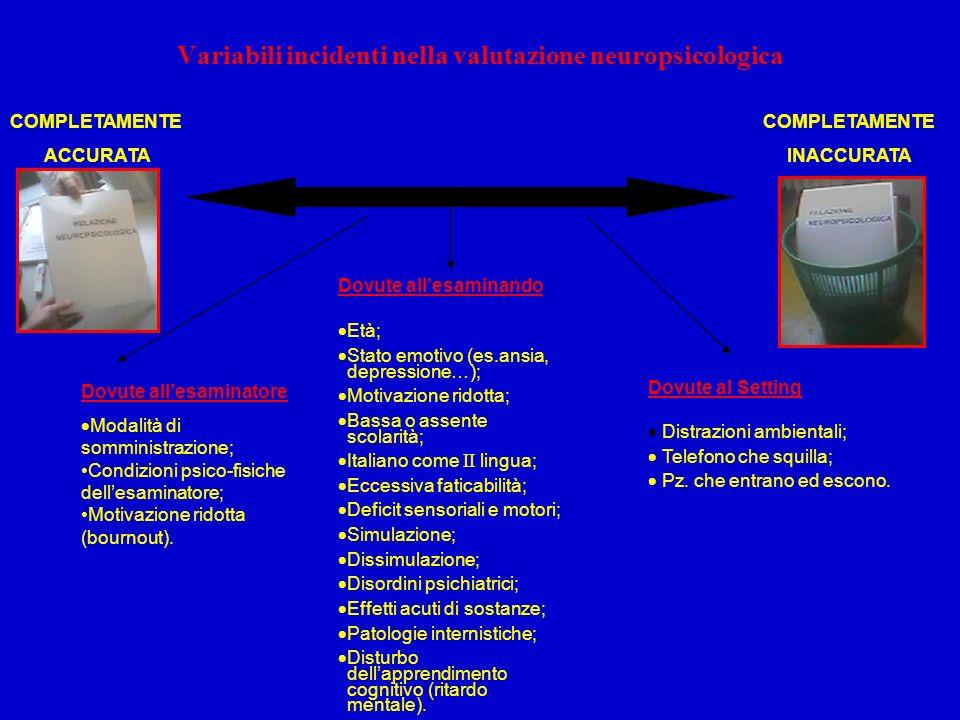 Variabili incidenti nella valutazione neuropsicologica COMPLETAMENTE ACCURATA COMPLETAMENTE INACCURATA Dovute all'esaminatore  Modalità di somministr