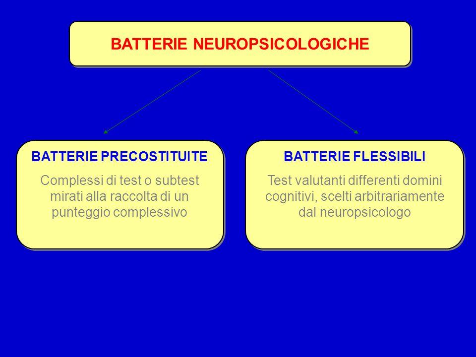 BATTERIE NEUROPSICOLOGICHE BATTERIE PRECOSTITUITE Complessi di test o subtest mirati alla raccolta di un punteggio complessivo BATTERIE PRECOSTITUITE