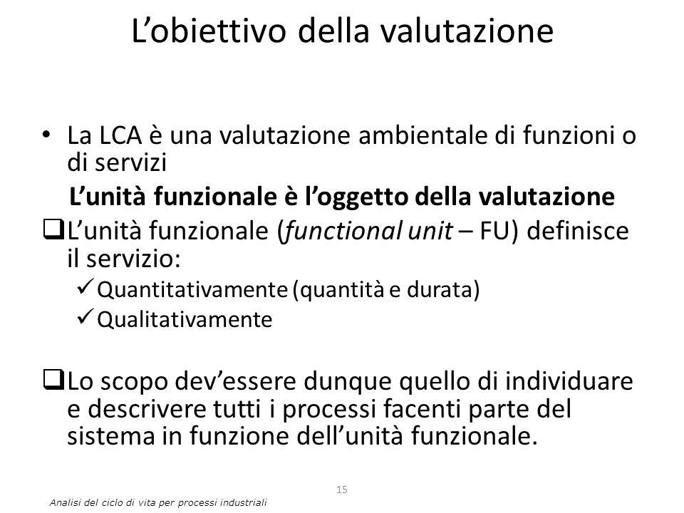 L'obiettivo della valutazione La LCA è una valutazione ambientale di funzioni o di servizi L'unità funzionale è l'oggetto della valutazione  L'unità