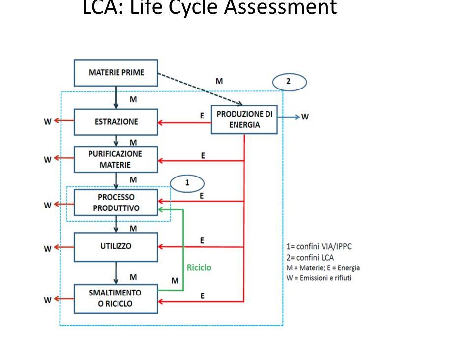 Definizione degli obiettivi 13 Analisi del ciclo di vita per processi industriali