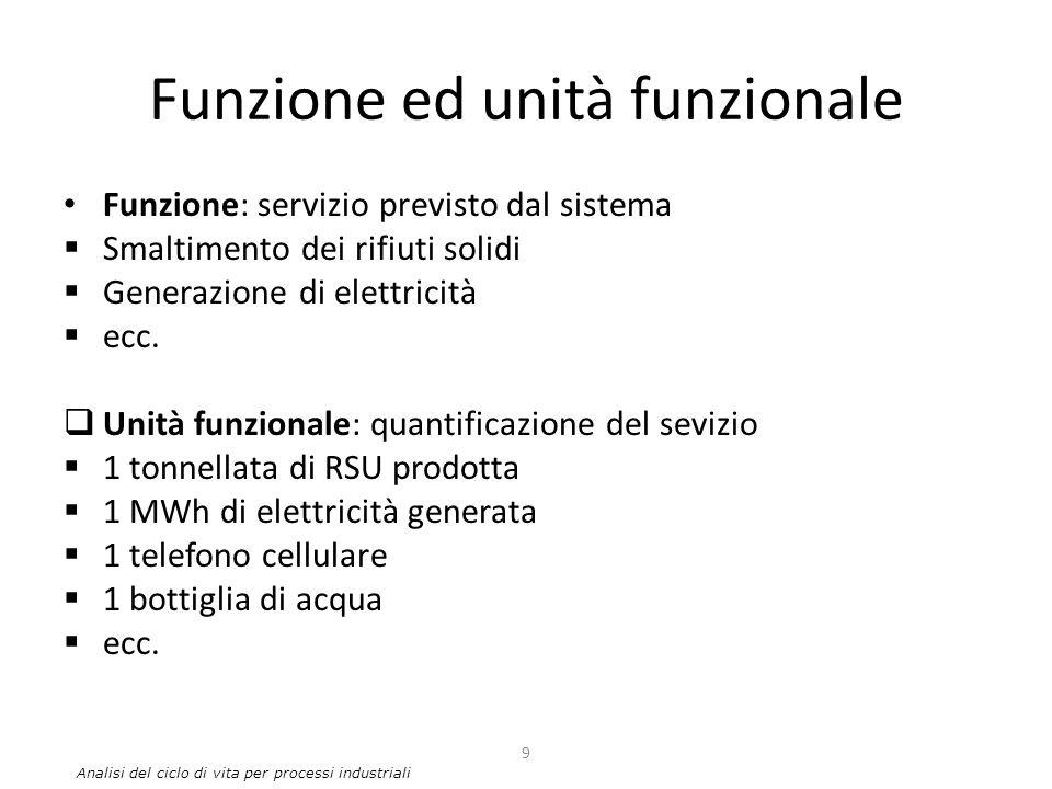 Funzione ed unità funzionale Funzione: servizio previsto dal sistema  Smaltimento dei rifiuti solidi  Generazione di elettricità  ecc.  Unità funz