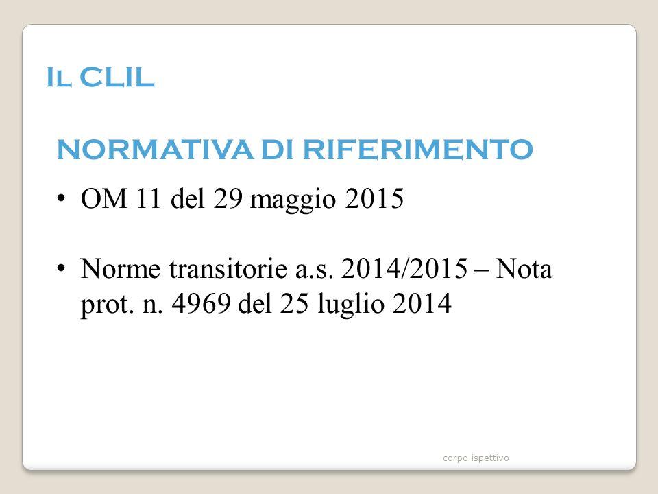 Il CLIL NORMATIVA DI RIFERIMENTO OM 11 del 29 maggio 2015 Norme transitorie a.s.