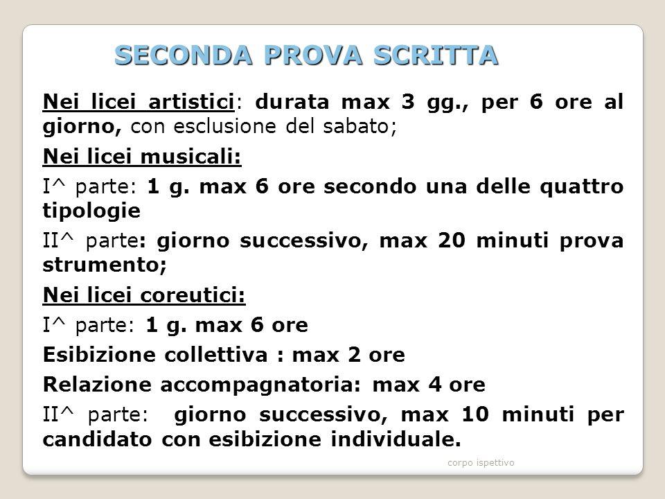 Nei licei artistici: durata max 3 gg., per 6 ore al giorno, con esclusione del sabato; Nei licei musicali: I^ parte: 1 g.