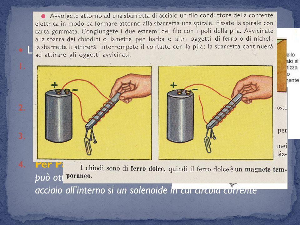 La magnetizzazione si può ottenere in tre modi: 1. Per strofinio: si produce strofinando, sempre nello stesso senso, il materiale da magnetizzare sull