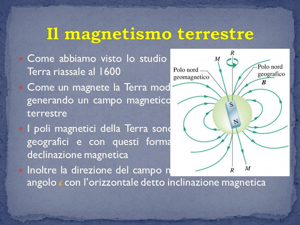Come abbiamo visto lo studio del campo magneti della Terra riassale al 1600 Come un magnete la Terra modifica lo spazio circostante generando un campo