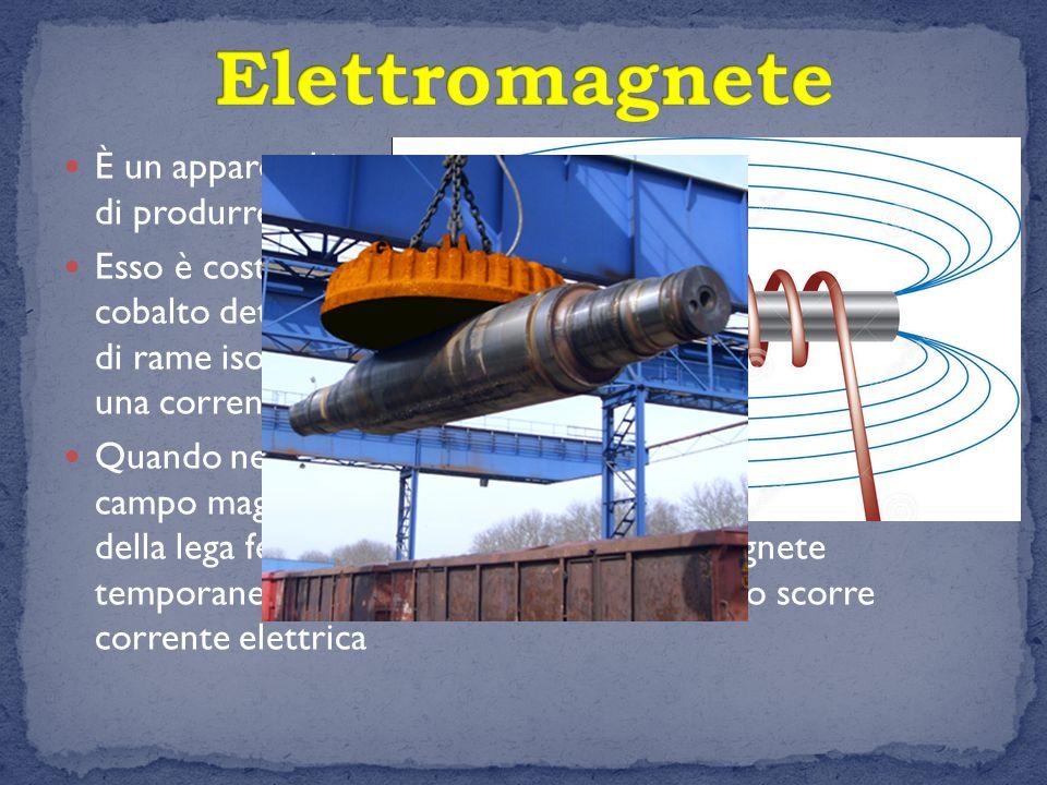 È un apparecchio, azionato dalla corrente elettrica, capace di produrre campi magnetici anche assai intensi. Esso è costituito da una sbarra di ferro