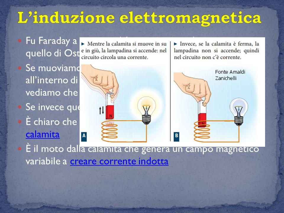 Fu Faraday a scoprire il fenomeno complementare a quello di Ostred Se muoviamo rapidamente su e giu una calamita all'interno di un solenoide collegato