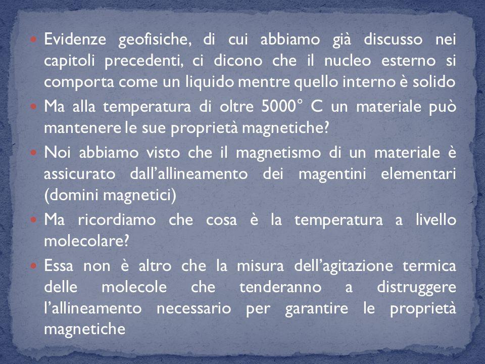 Evidenze geofisiche, di cui abbiamo già discusso nei capitoli precedenti, ci dicono che il nucleo esterno si comporta come un liquido mentre quello in