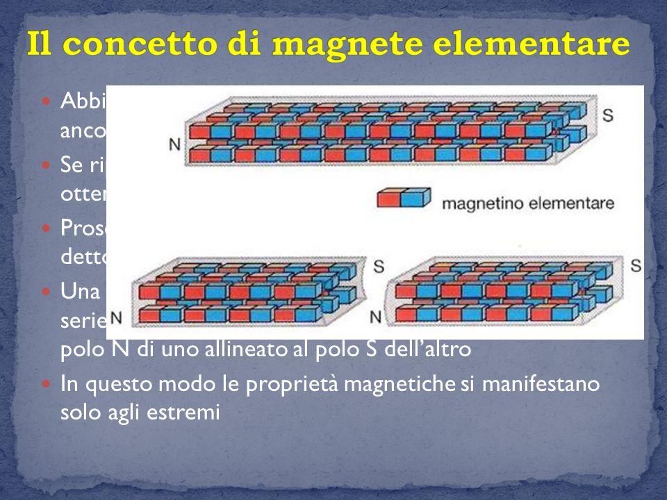 Tutti i materiali che possono essere attratti dalla calamita sono chiamati ferromagnetici Questi materiali in genere appartengono alla categoria degli elementi di transizione.
