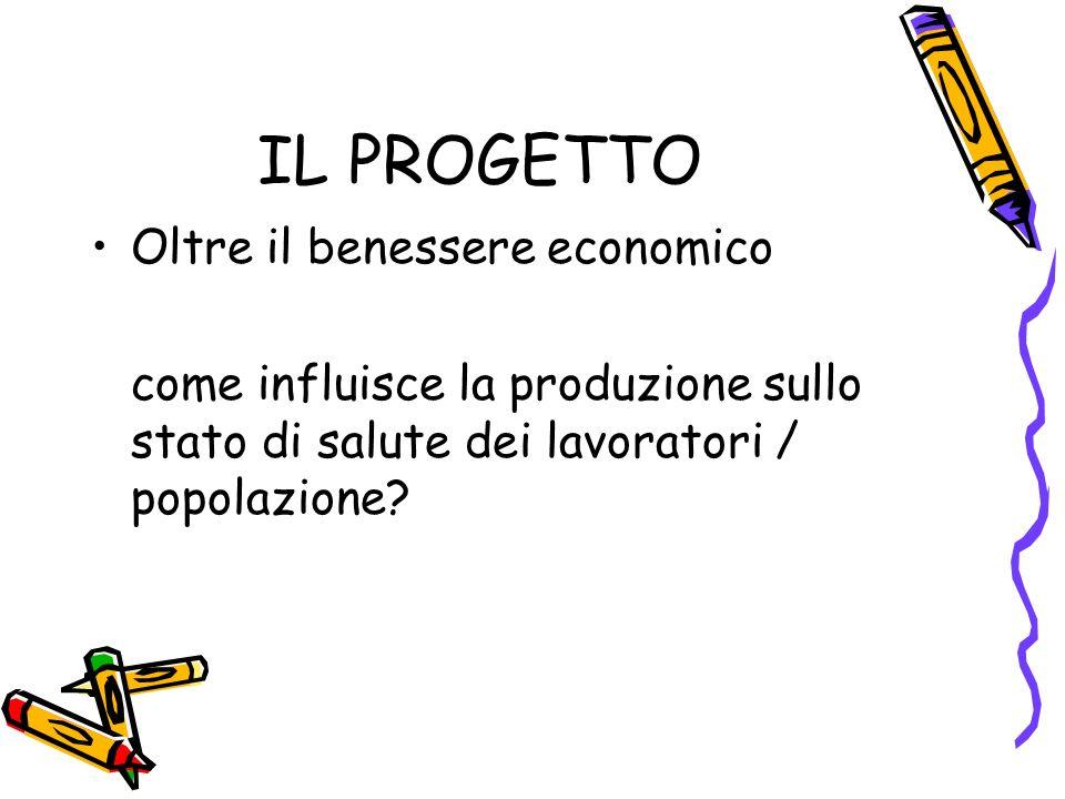 IL PROGETTO Oltre il benessere economico come influisce la produzione sullo stato di salute dei lavoratori / popolazione?