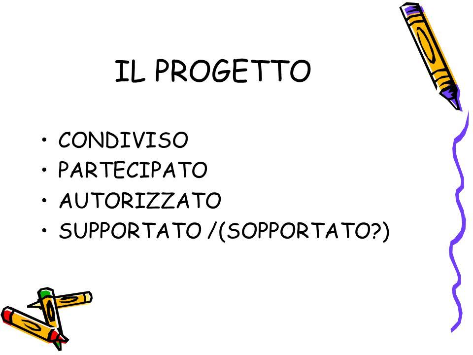 IL PROGETTO CONDIVISO PARTECIPATO AUTORIZZATO SUPPORTATO /(SOPPORTATO?)