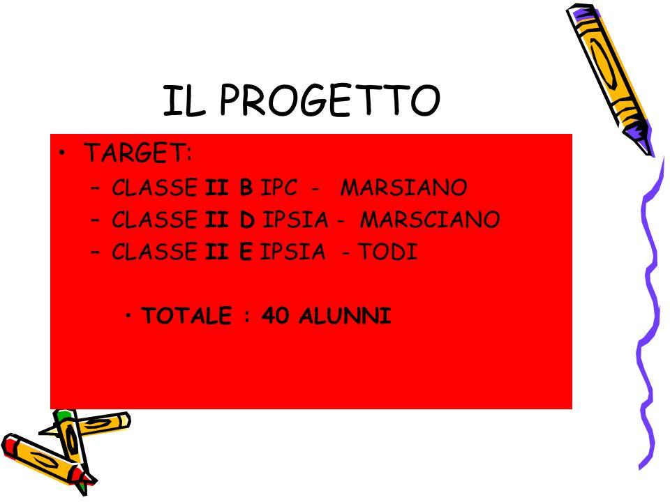 IL PROGETTO TARGET: –CLASSE II B IPC - MARSIANO –CLASSE II D IPSIA - MARSCIANO –CLASSE II E IPSIA - TODI TOTALE : 40 ALUNNI