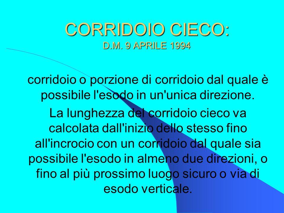 CORRIDOIO CIECO: D.M. 9 APRILE 1994 corridoio o porzione di corridoio dal quale è possibile l'esodo in un'unica direzione. La lunghezza del corridoio