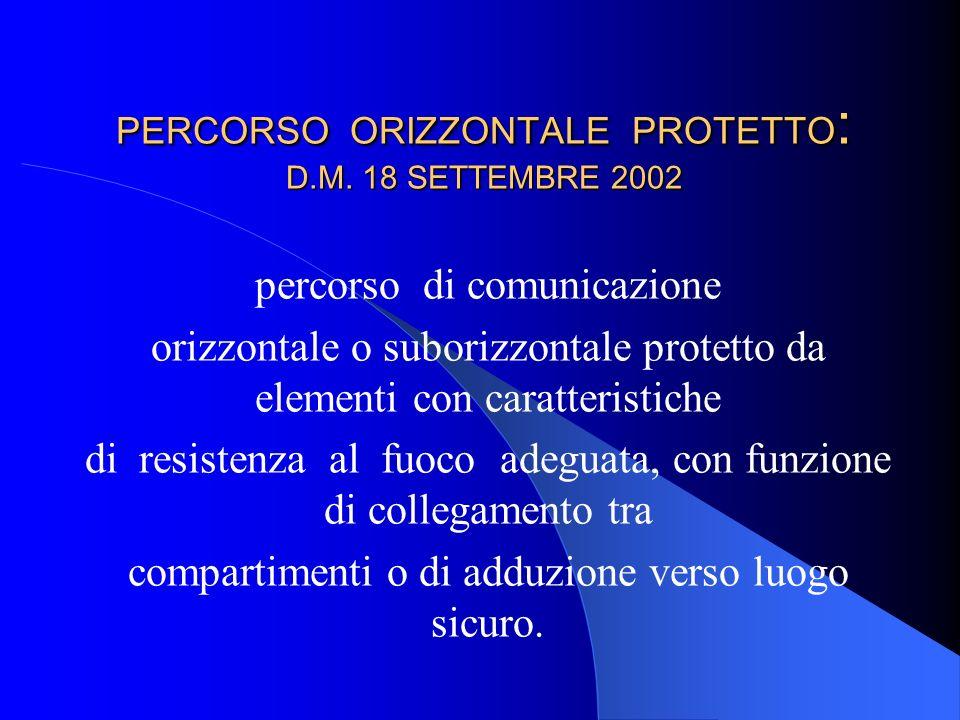 PERCORSO ORIZZONTALE PROTETTO : D.M. 18 SETTEMBRE 2002 percorso di comunicazione orizzontale o suborizzontale protetto da elementi con caratteristiche
