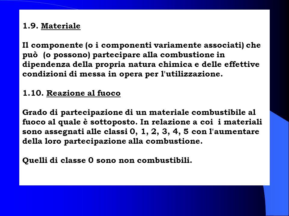 1.9. Materiale Il componente (o i componenti variamente associati) che può (o possono) partecipare alla combustione in dipendenza della propria natura