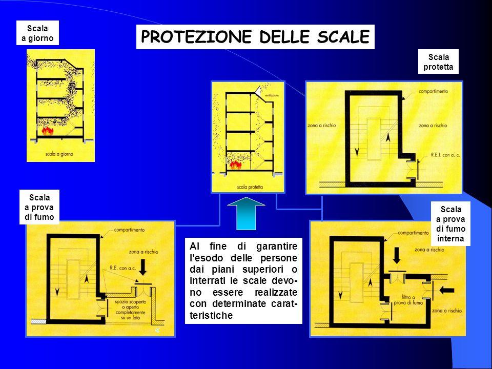 PROTEZIONE DELLE SCALE Al fine di garantire l'esodo delle persone dai piani superiori o interrati le scale devo- no essere realizzate con determinate