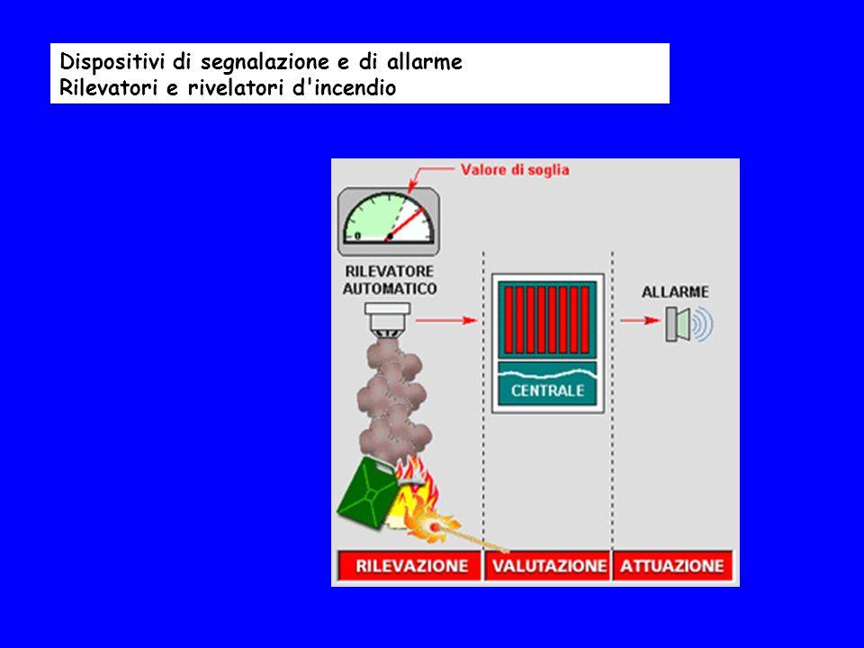 Dispositivi di segnalazione e di allarme Rilevatori e rivelatori d'incendio