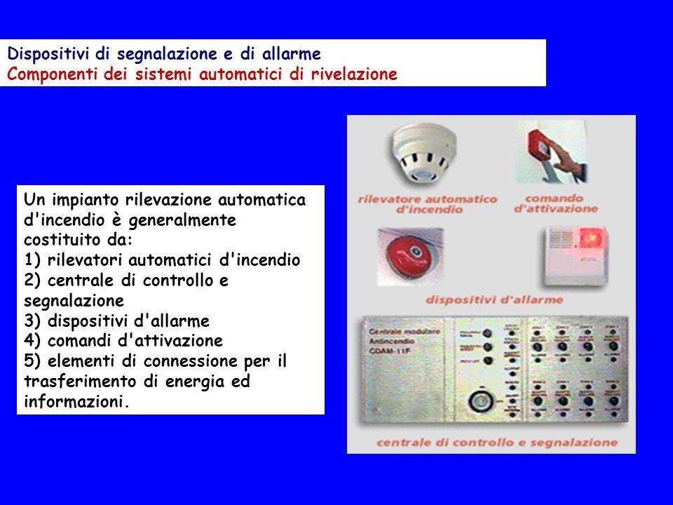 Dispositivi di segnalazione e di allarme Componenti dei sistemi automatici di rivelazione Un impianto rilevazione automatica d'incendio è generalmente