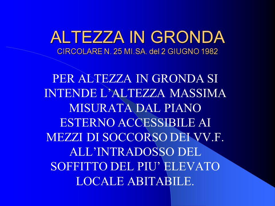 ALTEZZA IN GRONDA CIRCOLARE N. 25 MI.SA. del 2 GIUGNO 1982 PER ALTEZZA IN GRONDA SI INTENDE L'ALTEZZA MASSIMA MISURATA DAL PIANO ESTERNO ACCESSIBILE A