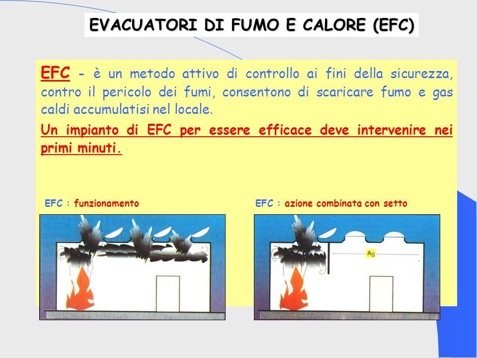 EFC - è un metodo attivo di controllo ai fini della sicurezza, contro il pericolo dei fumi, consentono di scaricare fumo e gas caldi accumulatisi nel