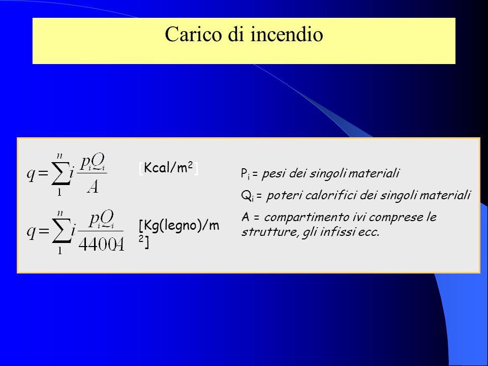 Carico di incendio P i = pesi dei singoli materiali Q i = poteri calorifici dei singoli materiali A = compartimento ivi comprese le strutture, gli inf