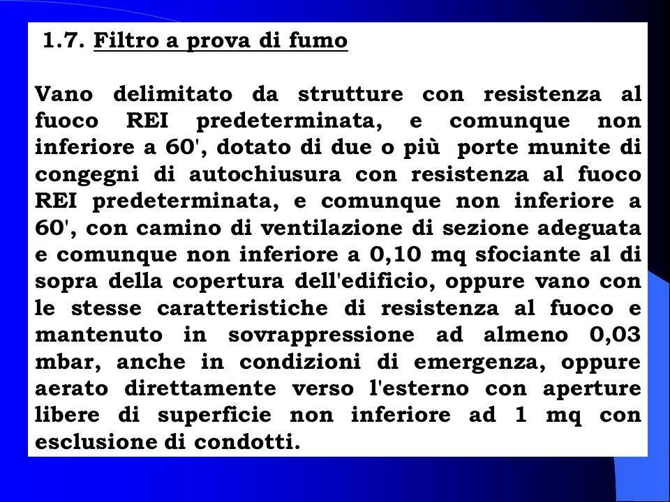 1.7. Filtro a prova di fumo Vano delimitato da strutture con resistenza al fuoco REI predeterminata, e comunque non inferiore a 60', dotato di due o p