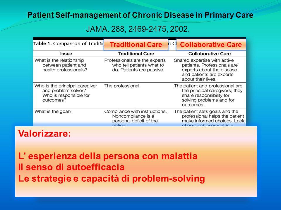 JAMA. 288, 2469-2475, 2002. Patient Self-management of Chronic Disease in Primary Care Valorizzare: L' esperienza della persona con malattia Il senso