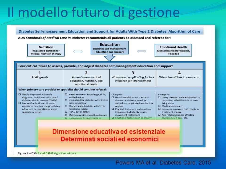 Il modello futuro di gestione Dimensione educativa ed esistenziale Determinati sociali ed economici Powers MA et al, Diabetes Care, 2015