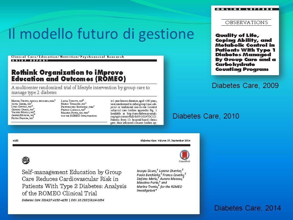 Il modello futuro di gestione Diabetes Care, 2009 Diabetes Care, 2010 Diabetes Care, 2014