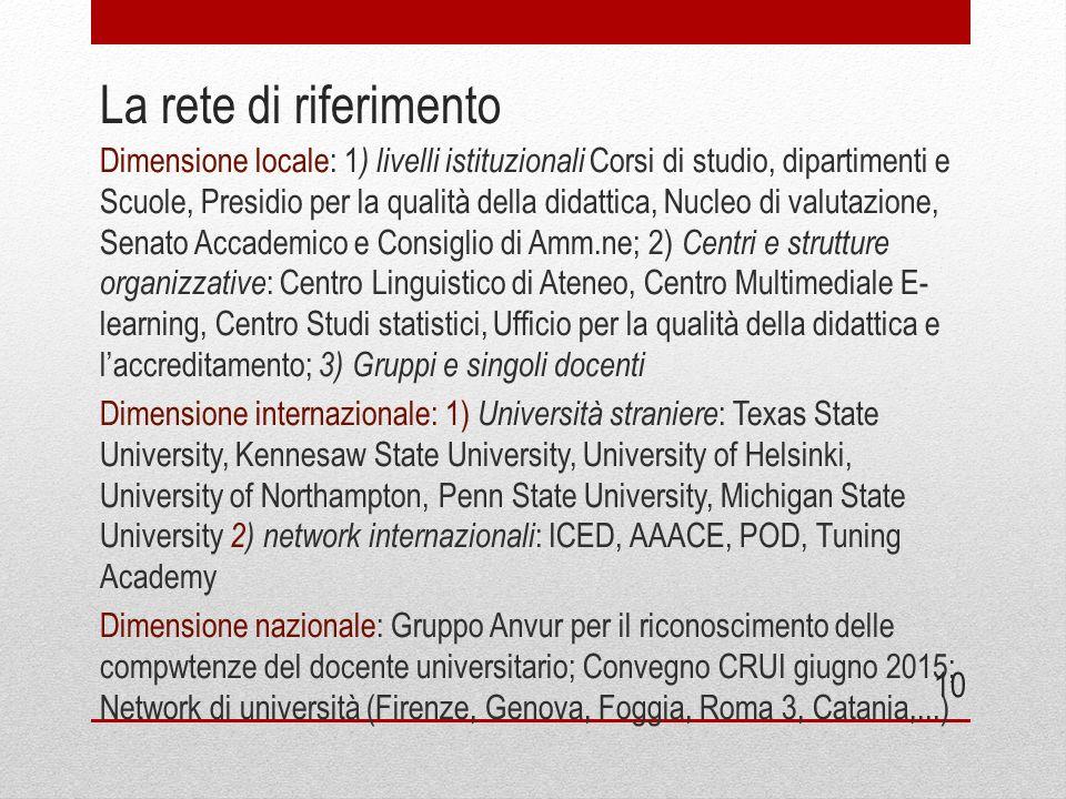 La rete di riferimento Dimensione locale: 1 ) livelli istituzionali Corsi di studio, dipartimenti e Scuole, Presidio per la qualità della didattica, N