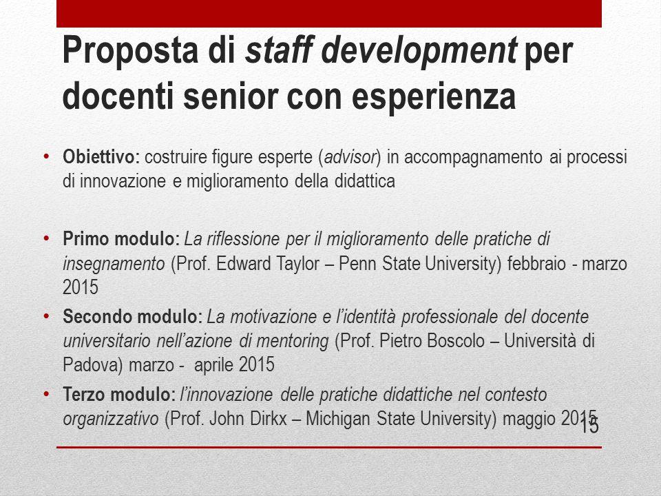 Proposta di staff development per docenti senior con esperienza 15 Obiettivo: costruire figure esperte ( advisor ) in accompagnamento ai processi di i