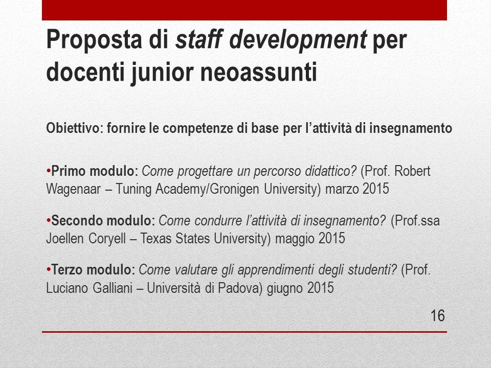 Proposta di staff development per docenti junior neoassunti Obiettivo: fornire le competenze di base per l'attività di insegnamento Primo modulo: Come