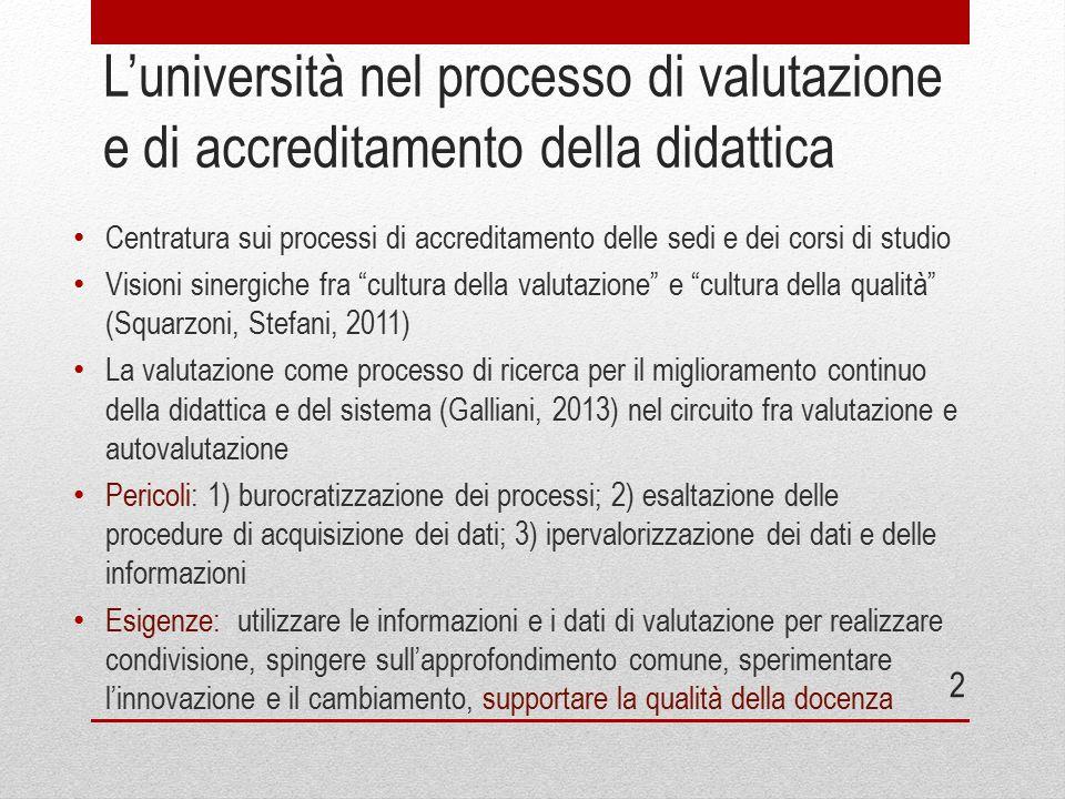 L'università nel processo di valutazione e di accreditamento della didattica Centratura sui processi di accreditamento delle sedi e dei corsi di studi
