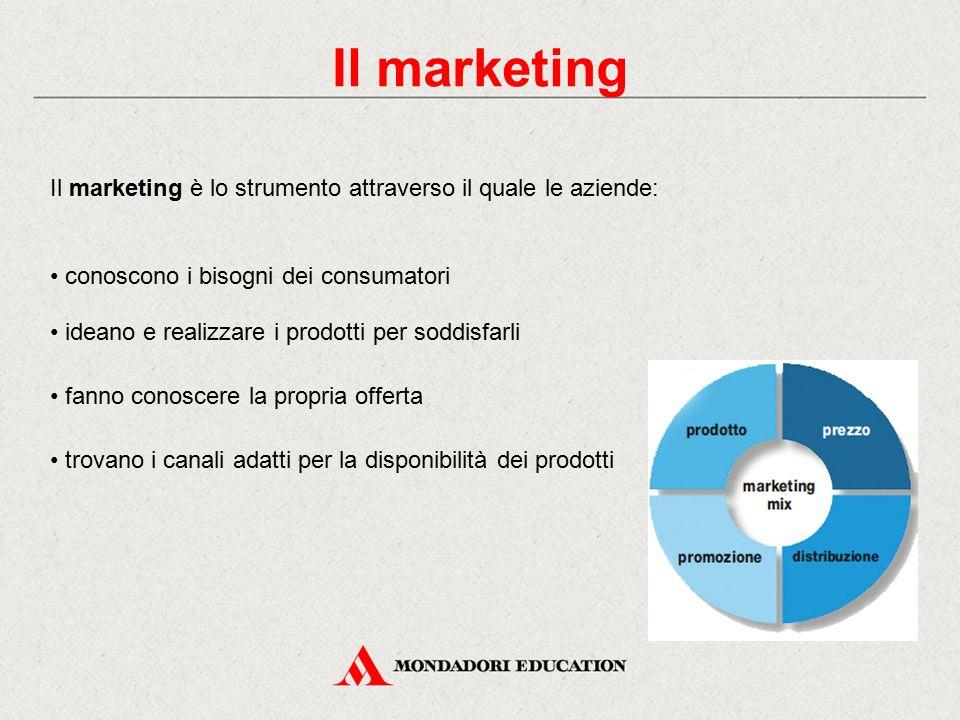 Il marketing Il marketing è lo strumento attraverso il quale le aziende: conoscono i bisogni dei consumatori ideano e realizzare i prodotti per soddis