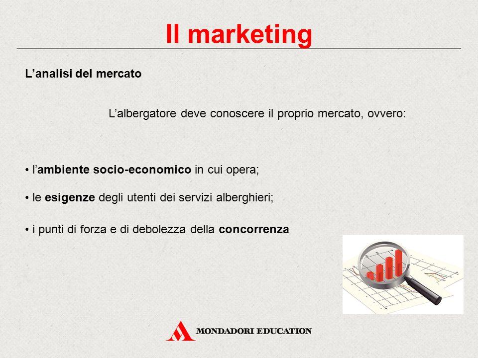 L'analisi del mercato L'albergatore deve conoscere il proprio mercato, ovvero: l'ambiente socio-economico in cui opera; le esigenze degli utenti dei s