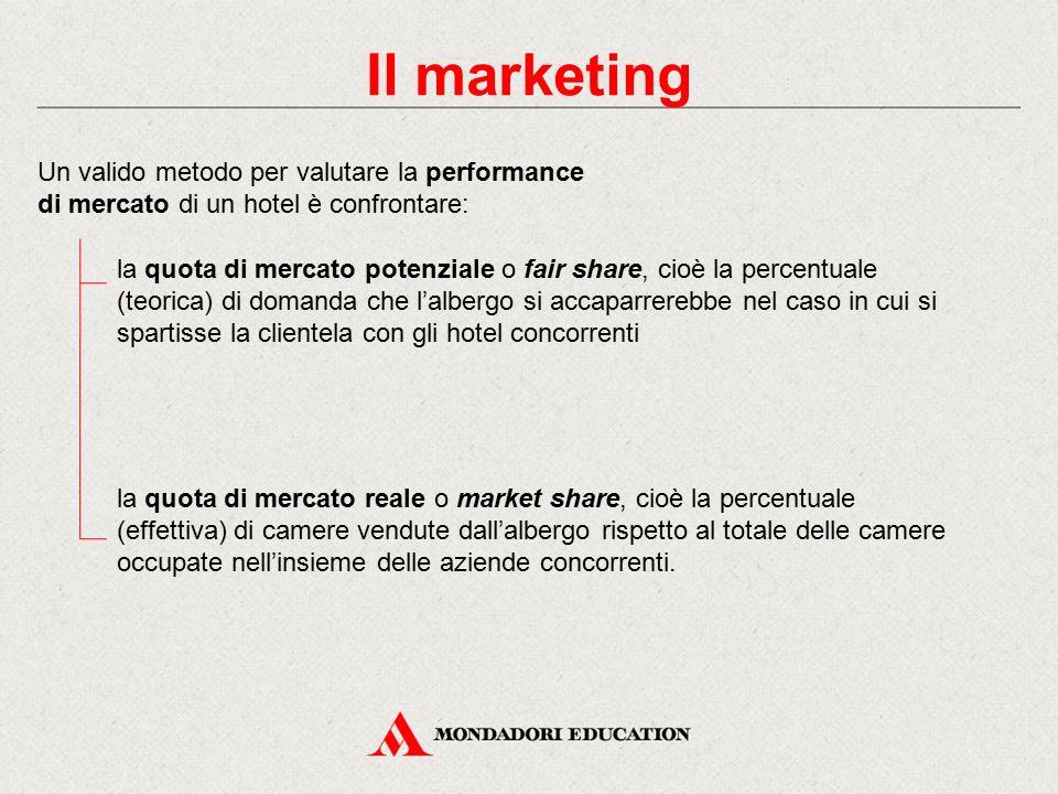Un valido metodo per valutare la performance di mercato di un hotel è confrontare: la quota di mercato potenziale o fair share, cioè la percentuale (t