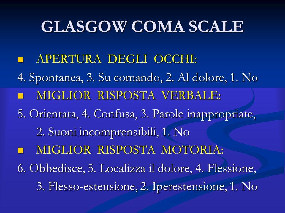 GLASGOW COMA SCALE APERTURA DEGLI OCCHI: APERTURA DEGLI OCCHI: 4. Spontanea, 3. Su comando, 2. Al dolore, 1. No MIGLIOR RISPOSTA VERBALE: MIGLIOR RISP