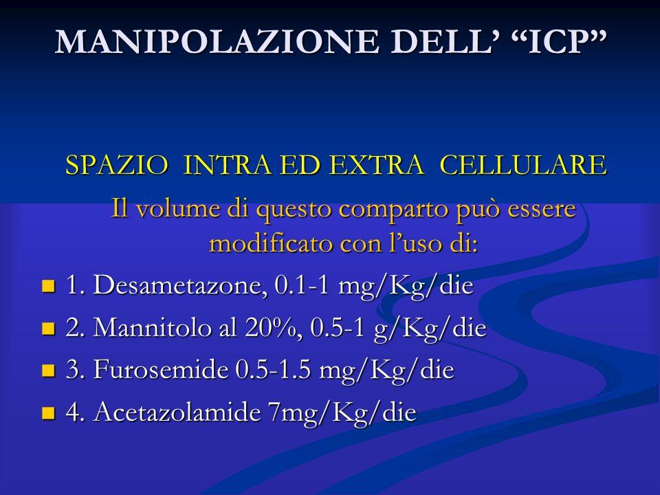 """MANIPOLAZIONE DELL' """"ICP"""" SPAZIO INTRA ED EXTRA CELLULARE Il volume di questo comparto può essere modificato con l'uso di: 1. Desametazone, 0.1-1 mg/K"""