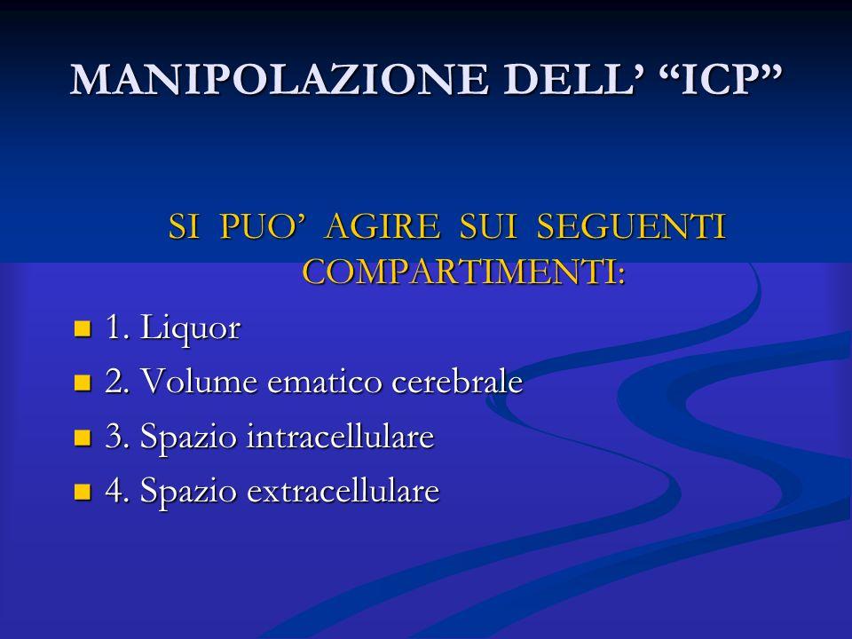 """MANIPOLAZIONE DELL' """"ICP"""" SI PUO' AGIRE SUI SEGUENTI COMPARTIMENTI: 1. Liquor 1. Liquor 2. Volume ematico cerebrale 2. Volume ematico cerebrale 3. Spa"""