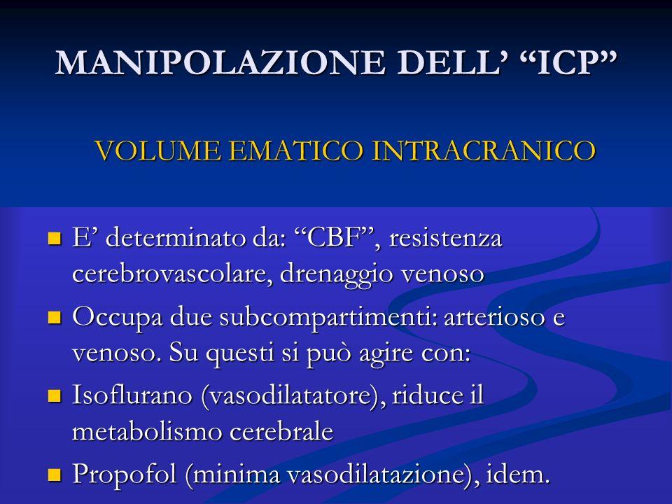 """MANIPOLAZIONE DELL' """"ICP"""" VOLUME EMATICO INTRACRANICO VOLUME EMATICO INTRACRANICO E' determinato da: """"CBF"""", resistenza cerebrovascolare, drenaggio ven"""