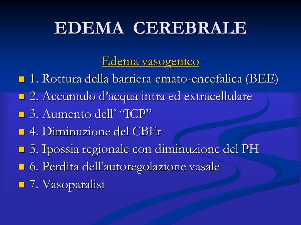 EDEMA CEREBRALE Edema vasogenico 1. Rottura della barriera emato-encefalica (BEE) 1. Rottura della barriera emato-encefalica (BEE) 2. Accumulo d'acqua
