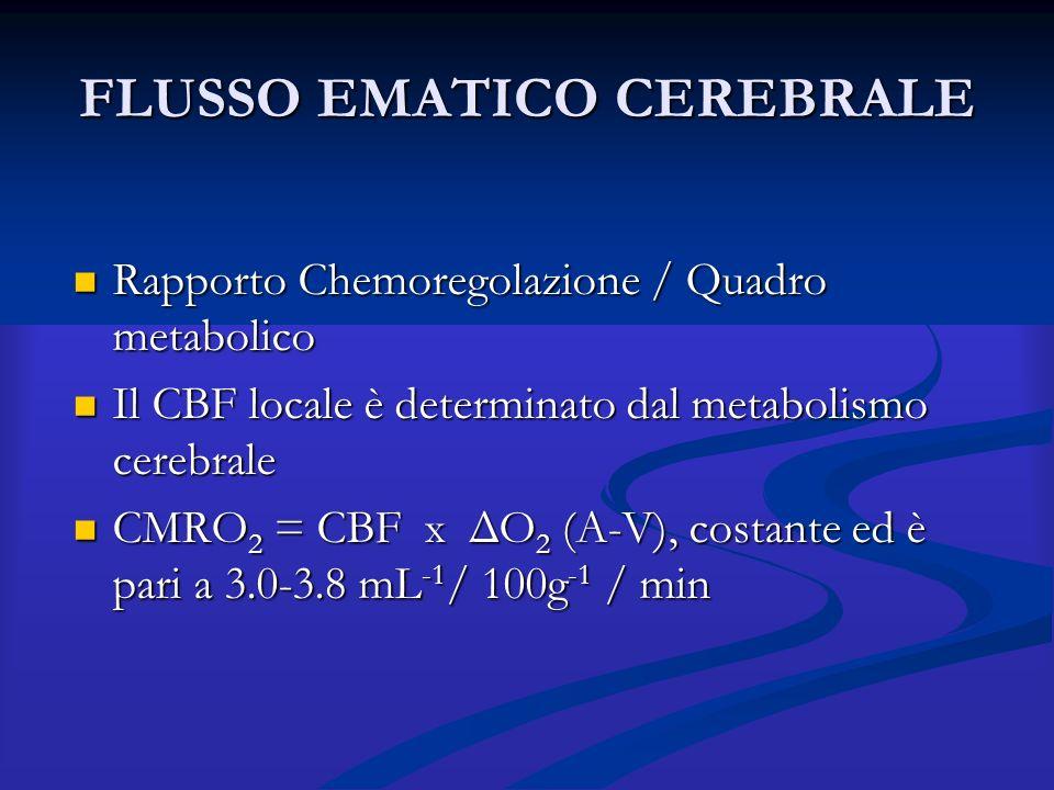 FLUSSO EMATICO CEREBRALE Rapporto Chemoregolazione / Quadro metabolico Rapporto Chemoregolazione / Quadro metabolico Il CBF locale è determinato dal m