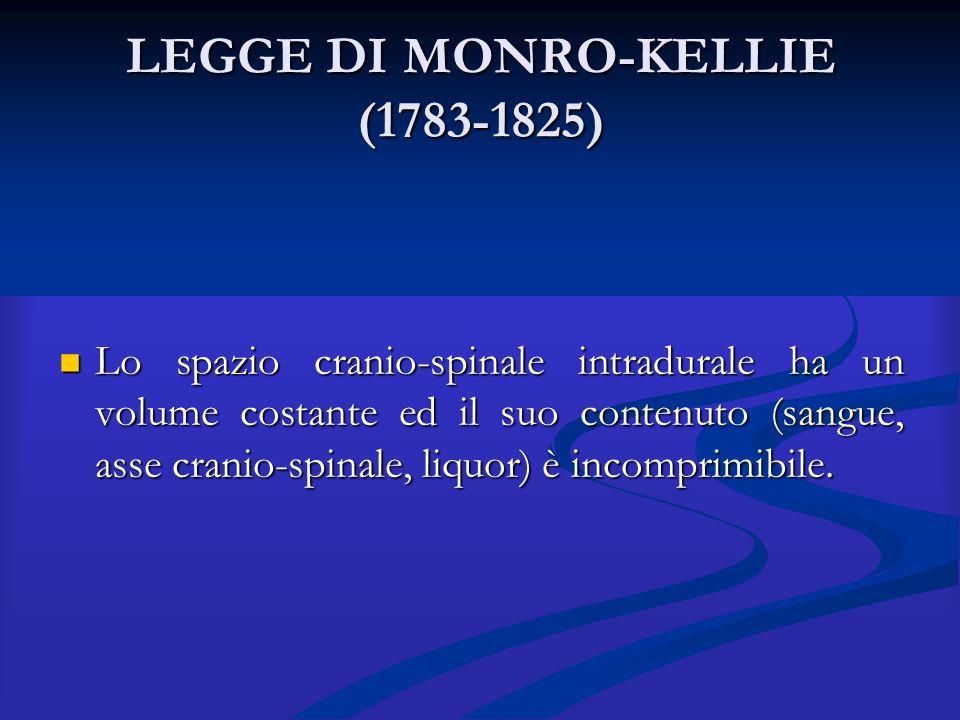 LEGGE DI MONRO-KELLIE (1783-1825) Lo spazio cranio-spinale intradurale ha un volume costante ed il suo contenuto (sangue, asse cranio-spinale, liquor)