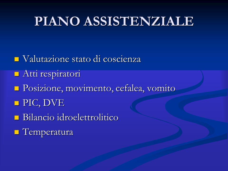 PIANO ASSISTENZIALE Valutazione stato di coscienza Valutazione stato di coscienza Atti respiratori Atti respiratori Posizione, movimento, cefalea, vom