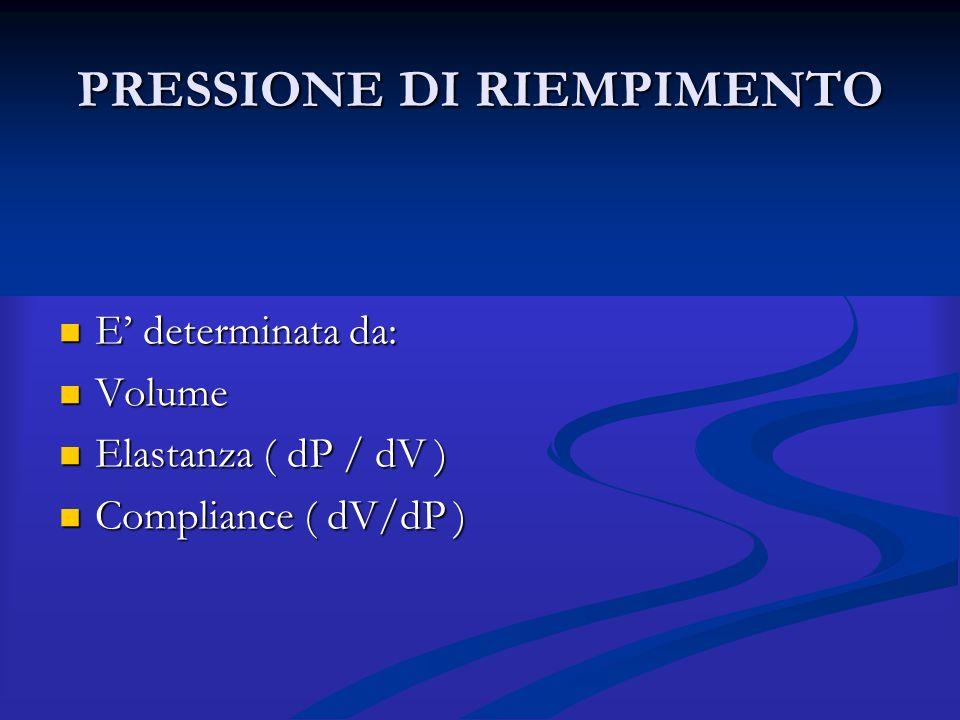 MANIPOLAZIONE DELL' ICP IL COMPARTIMENTO LIQUORALE IL COMPARTIMENTO LIQUORALE Il suo volume è di 150 mL(a), 50 mL (b) Il suo volume è di 150 mL(a), 50 mL (b) E' secreto (0,35-0,4 mL/min); 70% plessi corioidei; 30% dai liquidi interstiziali del SNC E' secreto (0,35-0,4 mL/min); 70% plessi corioidei; 30% dai liquidi interstiziali del SNC Il liquor circola attorno al nevrasse in modo pulsatile, bidirezionale spinto dall'onda pressoria sistolica Il liquor circola attorno al nevrasse in modo pulsatile, bidirezionale spinto dall'onda pressoria sistolica E' riassorbito (90%) dai villi aracnoidei, (10%) dalle radici spinali posteriori E' riassorbito (90%) dai villi aracnoidei, (10%) dalle radici spinali posteriori
