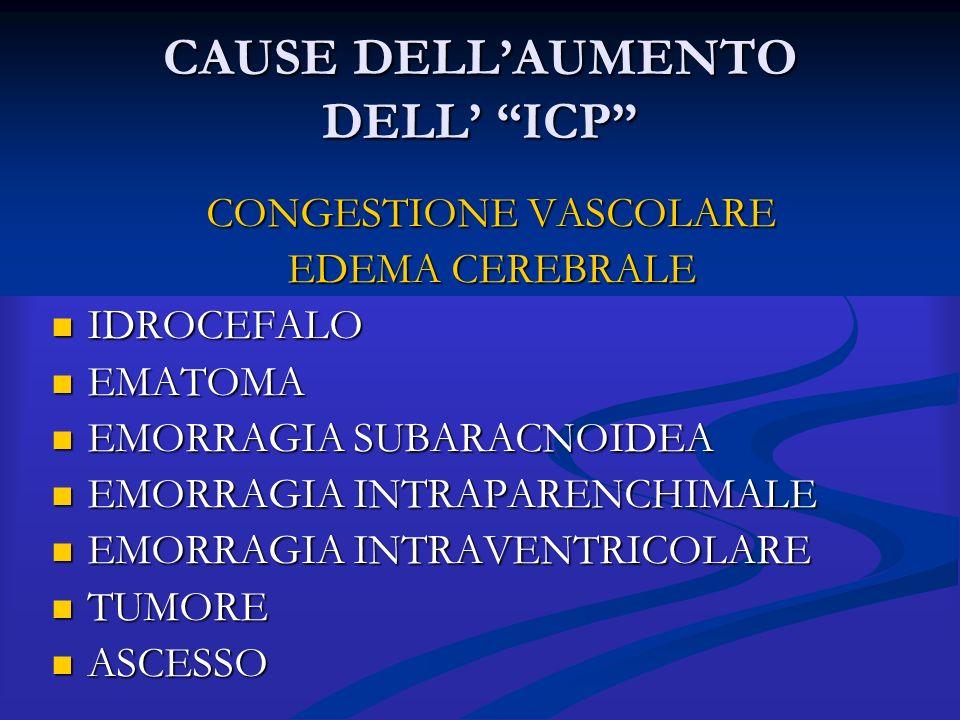 """CAUSE DELL'AUMENTO DELL' """"ICP"""" CONGESTIONE VASCOLARE EDEMA CEREBRALE IDROCEFALO IDROCEFALO EMATOMA EMATOMA EMORRAGIA SUBARACNOIDEA EMORRAGIA SUBARACNO"""