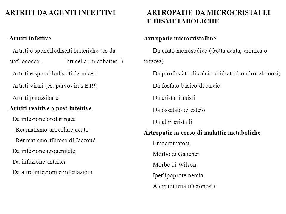 Artriti infettive Artriti e spondilodisciti batteriche (es da stafilococco, brucella, micobatteri ) Artriti e spondilodisciti da miceti Artriti virali