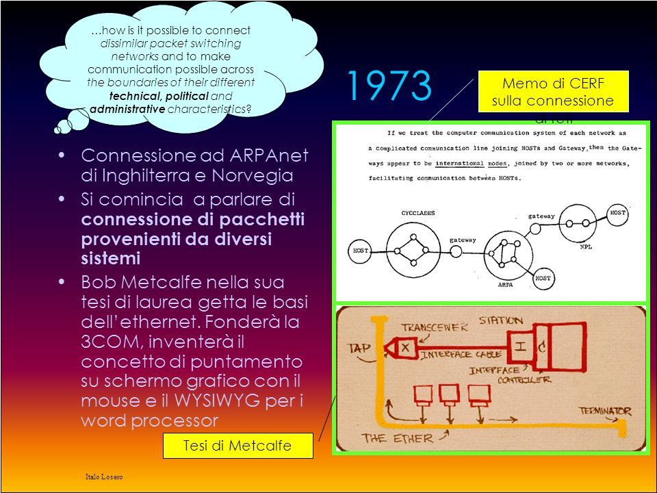 Italo Losero 1973 Connessione ad ARPAnet di Inghilterra e Norvegia Si comincia a parlare di connessione di pacchetti provenienti da diversi sistemi Bob Metcalfe nella sua tesi di laurea getta le basi dell'ethernet.