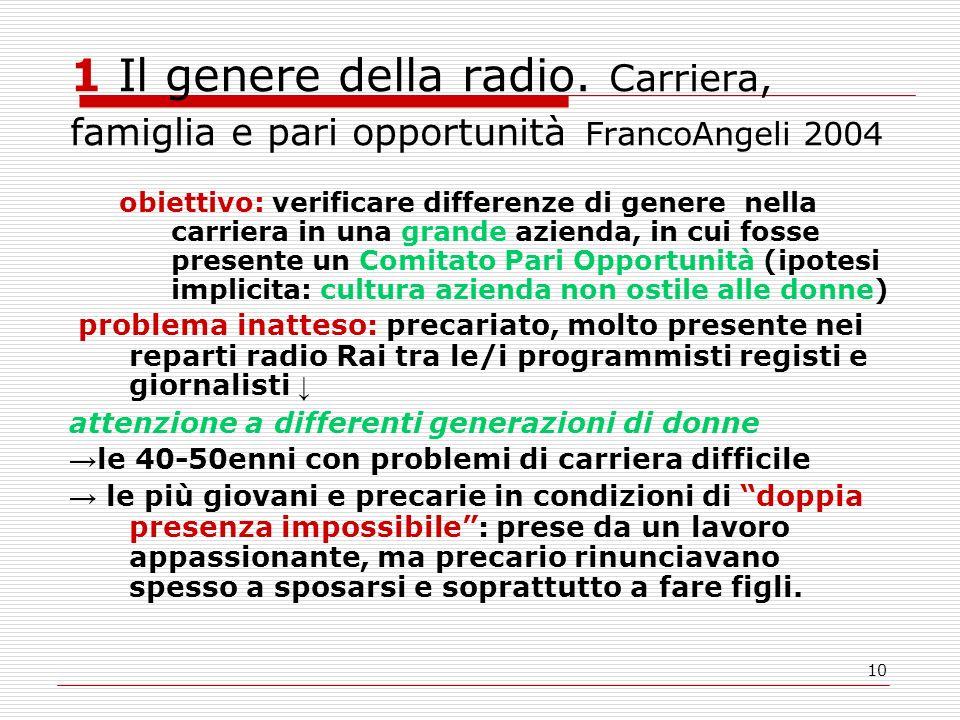 10 1 Il genere della radio.